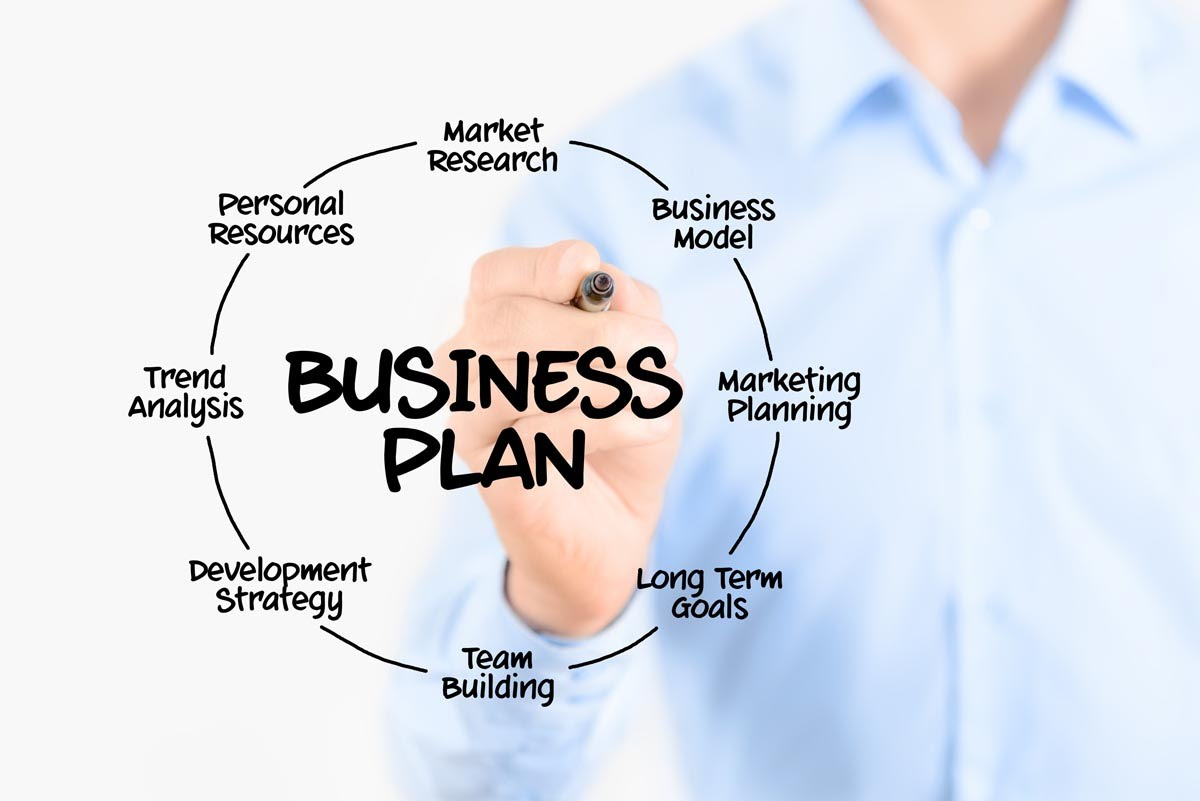 Ten Methods to Strengthen Your Strategic Business Plan