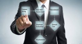 IT Simplified: All About Seeking Assistance For Digital Transformation!